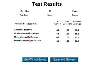 nbde score report Crack Nbde Part I - progsexotic